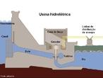 É um complexo arquitetônico, um conjunto de obras e de equipamentos, que tem por finalidade produzir energia elétrica através do aproveitamento do potencial hidráulico existente em um rio.  </br></br>  Palavras-chave: Energia elétrica. Rio. Urbanização. Industrialização.
