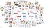 """O gráfico chamado """"A escolha é uma ilusão"""" revela que as marcas mais consumidas no mundo são controladas pelas mesmas empresas.</br></br>Desde produtos de limpeza, passando pelo segmento de beleza e higiene pessoal, até alimentos: dez megacorporações fornecem quase tudo que as pessoas consomem em todo o mundo. </br></br>Palavras-chave: Economia. Globalização. Mercado. Consumo. Monopólio. Multinacionais."""