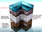 A chamada camada pré-sal é uma faixa que se estende ao longo de 800 quilômetros entre os Estados do Espírito Santo e Santa Catarina, abaixo do leito do mar, e engloba três bacias sedimentares (Espírito Santo, Campos e Santos). O petróleo encontrado nesta área está a profundidades que superam os 7 mil metros, abaixo de uma extensa camada de sal que, segundo geólogos, conservam a qualidade do petróleo. Vários campos e poços de petróleo já foram descobertos no pré-sal, entre eles o de Tupi, o principal. Há também os nomeados Guará, Bem-Te-Vi, Carioca, Júpiter e Iara, entre outros. </br></br> Palavras-chave: Pré-sal. Espírito Santo. Santa Catarina. Bacias sedimentares. Mar. Petróleo.