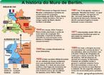 A divisão da Alemanha em zonas de ocupação após a Segunda Guerra Mundial já divide Berlim, e assim começa gradativamente a divisão da Alemanha. Seu auge é a construção do muro em 1961, o ínicio da Guerra Fria. O infográfico acima mostra a história do muro. </br></br> Palavras-chave: Guerra Fria. Muro de Berlim. Comunismo. Alemanha. Europa.