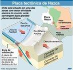 Imagem mostrando a localização do Chile sobre a Placa de Nazca, considerada uma zona de alta atividade sísmica, pois nesse ponto convergem duas placas tectônicas a de Nazca e a Sul-Americana. </br></br> Palavras-chave: Chile. Terremoto. Placa de Nazca. Placa Sul-Americana. Placas Tectônicas. Abalos Sísmicos.