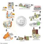 A reciclagem é o processo de transformação do lixo para a criação de produtos novos. Alguns desses produtos, como o alumínio, podem voltar a ser iguais e terem a mesma qualidade que o produto original.  </br></br>  Palavras-chave: Dimensão Socioambiental. Econômica. Demográfica do Espaço Geográfico. Território. Região. Lugar. Reciclagem. Coleta Seletiva. Alumínio.