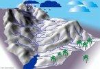 Hidrografia é uma parte da geografia física que classifica e estuda as águas do planeta. O objeto de estudo da hidrografia é a água da Terra, abrange portanto oceanos, mares, geleiras, água do subsolo, lagos, água da atmosfera e rios. Na imagem, o perfil de uma bacia hidrográfica.  </br></br>  Palavras-chave: Dimensão Política do Espaço Geográfico. Território. Lugar. País. Hidrografia. Irrigação. Produção de Energia.
