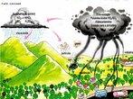 A formação de chuvas ácidas é um fenômeno (e um problema) moderno, originado do grande desenvolvimento de centros urbanos altamente industrializados. Com a liberação de poluentes na atmosfera pelas indústrias, veículos e usinas energéticas, há a combinação destes poluentes com o vapor de água existente na atmosfera. Esta combinação vai sendo acumulada em nuvens, ocorrendo assim sua condensação. Através da eletricidade gerada do choque entre nuvens, os elementos poluentes entram em reação química, formando compostos ácidos, que mais tarde serão precipitados. </br></br> Palavras-chave: Carvão. Combustíveis Fósseis. Poluentes Industriais. Atmosfera. Chuva Ácida. Corrosão de Contruções. Doenças. Contaminação.