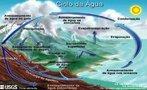 A água é um bem comum a todas as pessoas e indispensável a todas as formas de vida que estão dispersas ao decorrer da extensão da crosta terrestre. As águas contidas no planeta constituem a hidrosfera e essa corresponde a parte líquida que se encontra em diversas partes como oceanos, mares, rios, lagos, geleiras, além da atmosfera. </br></br> Palavras-chave: Dimensão Socioambiental. Território. Lugar. Região. Água. Ciclo da água. Hidrografia. Ciclo Hidrológico.
