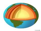 A Terra é constituída, a partir da superfície: Litosfera (de 0 a 60,2km), aproximadamente; Crosta (de 0 a 30/35 km); Manto (de 60 a 2.900 km); Astenosfera (de 100 a 700 km); Núcleo externo (líquido - de 2.900 a 5.100 km); Núcleo interno (sólido - além de 5.100 km).  </br></br>  Palavras-chave: Terra. Camadas da Terra. Composição Geológica.