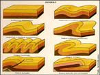 A superf�cie terrestre � composta por placas litosf�ricas que deslizam sobre o manto, evento que recebe o nome de deriva continental. Durante a deriva das placas acontecem colis�es ou afastamento entre elas, e s�o justamente tais movimentos que produzem os falhamentos e os dobramentos. </br></br> Palavras-chave: Dobramentos. Superf�cie Terrestre. Manto. Deriva Continental. Placas Tect�nicas. Relevo.