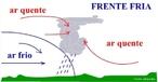 Frente fria é a borda dianteira de uma massa de ar frio, em movimento ou estacionária. Em geral a massa de ar frio apresenta-se na atmosfera como um domo de ar frio sobre a superfície. O ar frio, relativamente denso, introduz-se sob o ar mais quente e menos denso, provocando uma queda rápida de temperatura junto ao solo, seguindo-se tempestades e também trovoadas.  </br></br>  Palavras-chave: Dimensão Demográfica. Econômica. Frente Fria. Temperatura. Clima. Tempo. Atmosfera.
