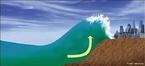 Maremoto refere-se a um sismo no fundo do mar, semelhante a um sismo em terra firme e que pode, de fato originar um(a) tsunami. </br></br> Palavras-chave: Maremoto. Terremoto. Tsunami. Abalos. Destruição.